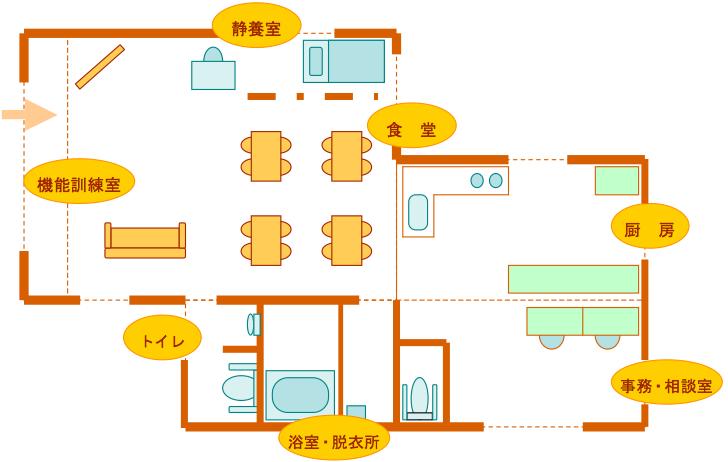 デイサービス オレンジクラブの施設(見取り図)
